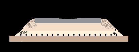 Tensar Railway Solutions - Improved Bearing Capacity