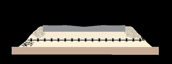 Tensar Railway Solutions - Maintenance Reduction